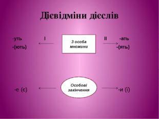 Дієвідміни дієслів -уть I 3 особа II -ать -(ють) множини -(ять) -е (є) -и (ї)