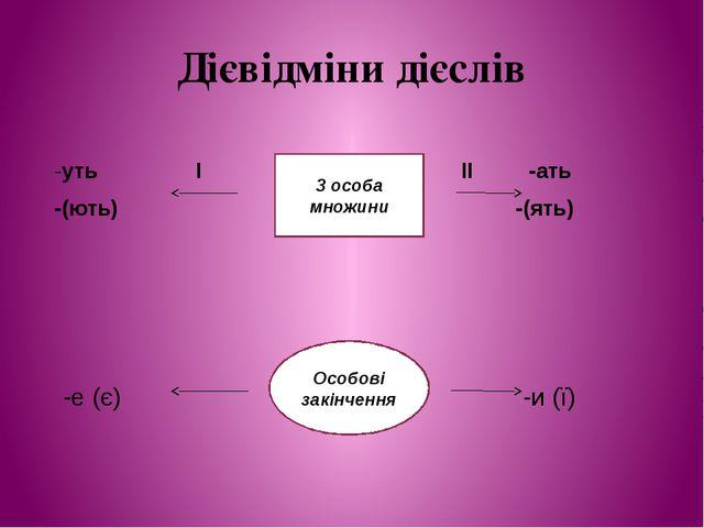 Дієвідміни дієслів -уть I 3 особа II -ать -(ють) множини -(ять) -е (є) -и (ї)...