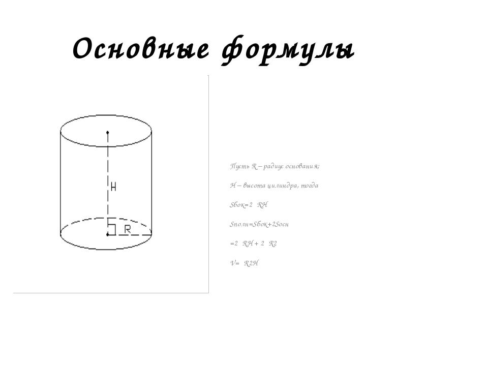 Пусть R – радиус основания; H – высота цилиндра, тогда Sбок=2πRH Sполн=Sбок+...