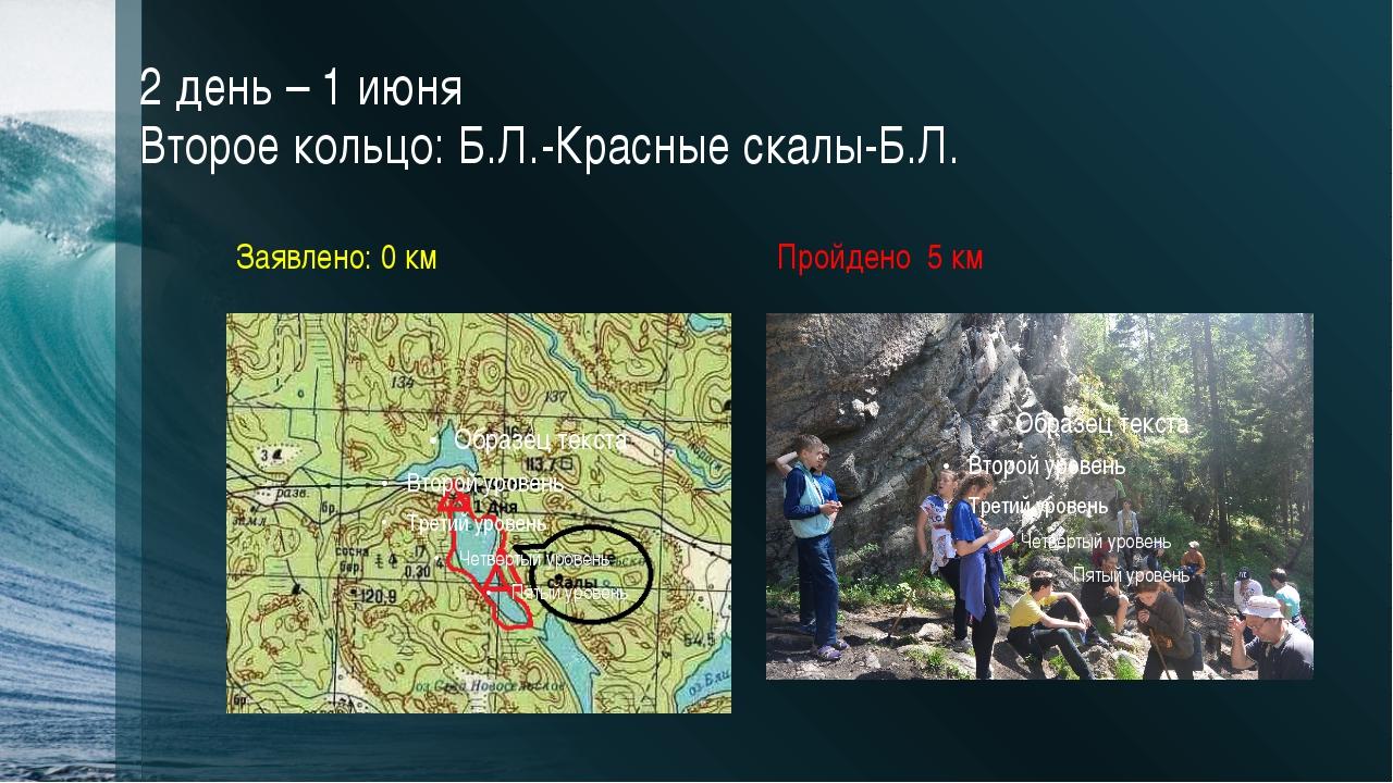 2 день – 1 июня Второе кольцо: Б.Л.-Красные скалы-Б.Л. Заявлено: 0 км Пройден...