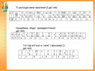 Тәуелсіздік-жеке мемлекет(3 деңгей) Назарбаев –біздің презеденттіміз(2 деңгей