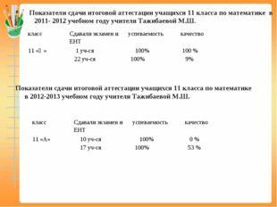 Показатели сдачи итоговой аттестации учащихся 11 класса по математике в 2011
