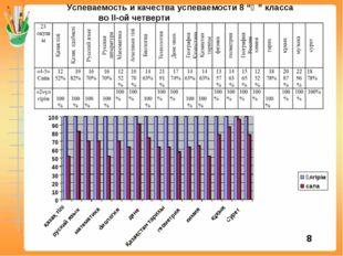 """Успеваемость и качества успеваемости 8 """"Ә"""" класса во ІІ-ой четверти 8"""