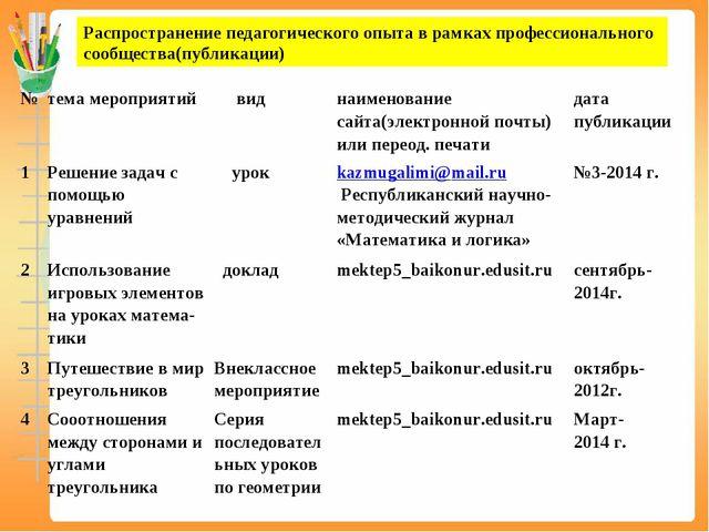 Распространение педагогического опыта в рамках профессионального сообщества(п...