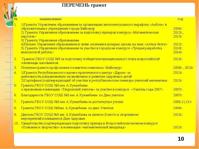 ПЕРЕЧЕНЬ грамот 10 № наименование год 1.1)Грамота Управления образованием...