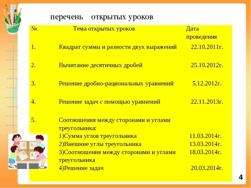 перечень открытых уроков 4 № Тема открытых уроков Дата проведения 1.Квадр...