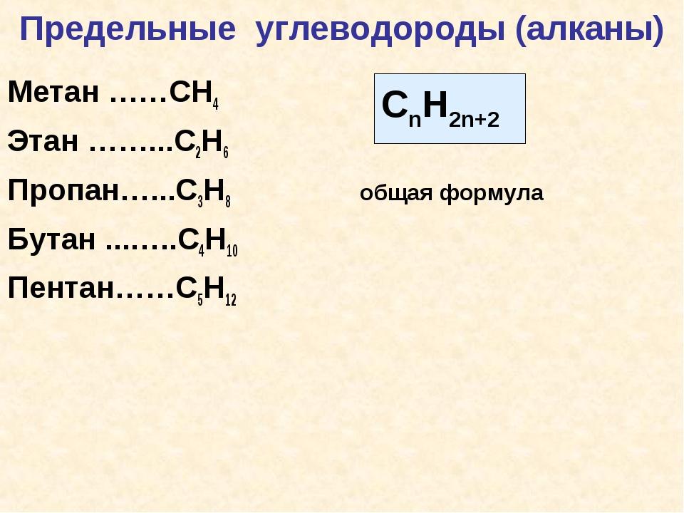 Предельные углеводороды (алканы) Метан ……СН4 Этан ……...С2Н6 Пропан…...С3Н8...