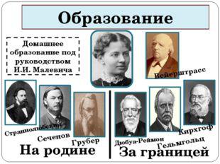 Образование Домашнее образование под руководством И.И. Малевича На родине За