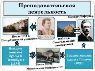 Преподавательская деятельность Высшие женские курсы в Петербурге (1874) Высши