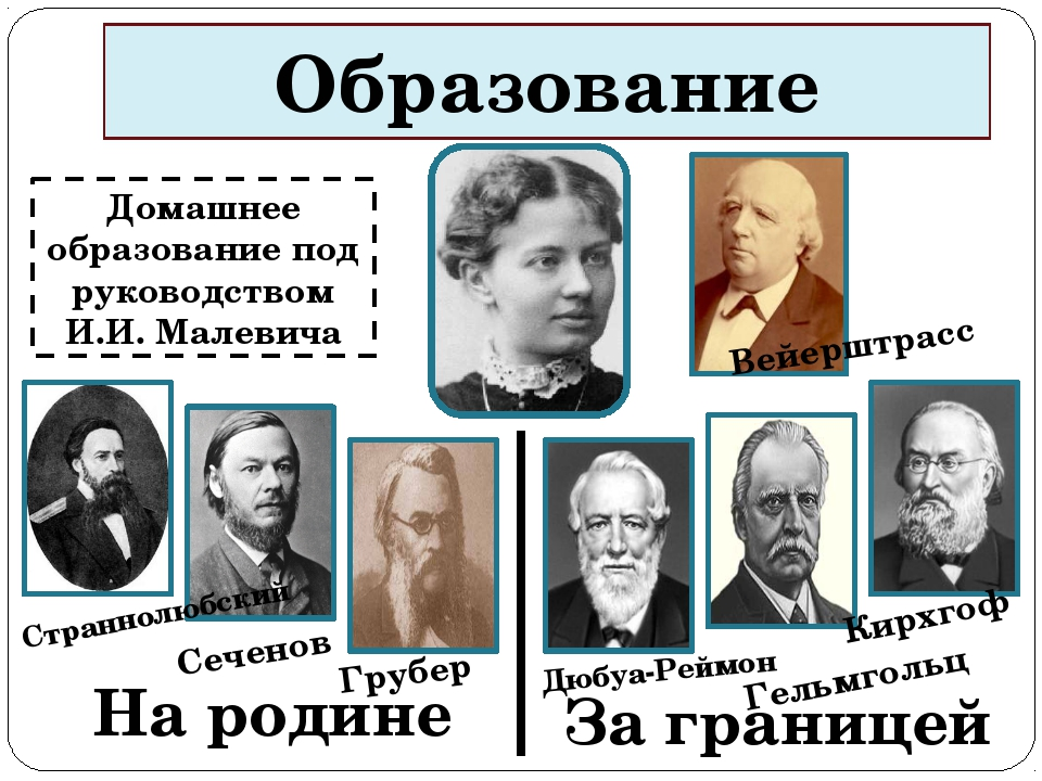Образование Домашнее образование под руководством И.И. Малевича На родине За...