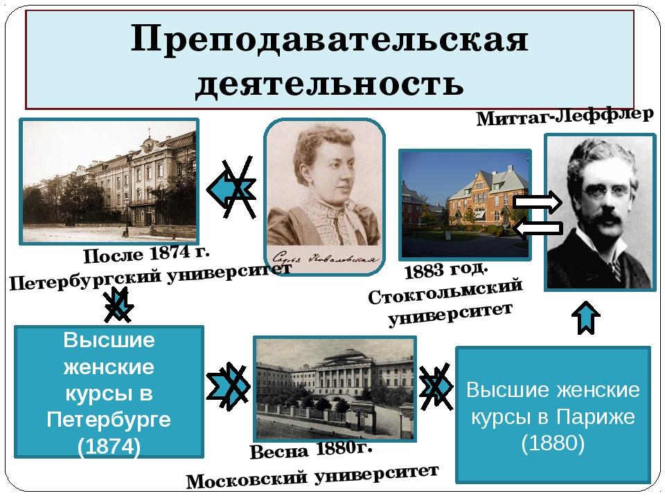 Преподавательская деятельность Высшие женские курсы в Петербурге (1874) Высши...