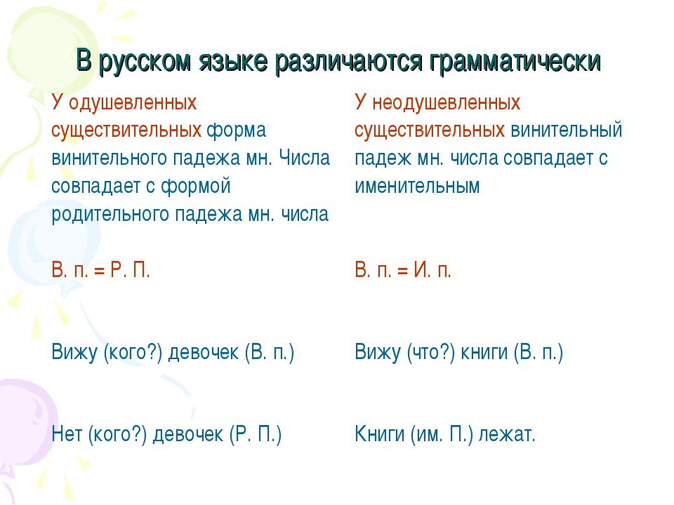 В русском языке различаются грамматически