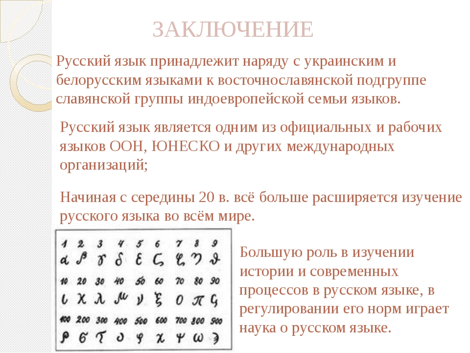 ЗАКЛЮЧЕНИЕ Русский язык принадлежит наряду с украинским и белорусским языками...