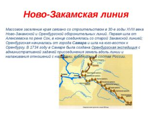 Ново-Закамская линия Массовое заселение края связано со строительством в 30-е
