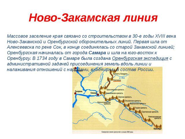 Ново-Закамская линия Массовое заселение края связано со строительством в 30-е...