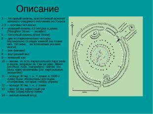 Описание 1— Алтарный камень, шеститонный монолит зеленого слюдяного песчаник