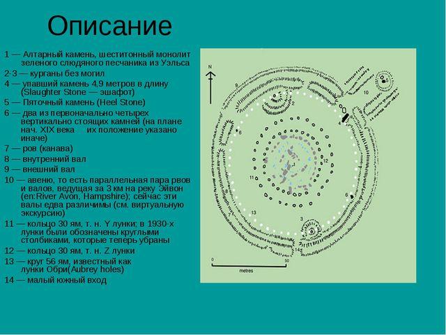 Описание 1— Алтарный камень, шеститонный монолит зеленого слюдяного песчаник...