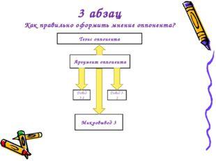 3 абзац Как правильно оформить мнение оппонента? Аргумент оппонента Довод 3-1