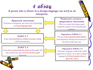 4 абзац A person who is fluent in a foreign language can work as an interpret