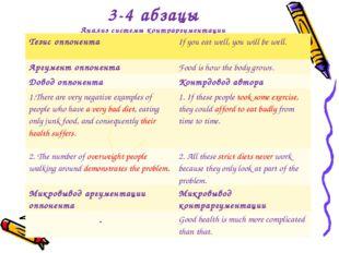 3-4 абзацы Анализ системы контраргументации Тезис оппонентаIf you eat well,