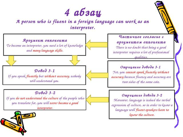 4 абзац A person who is fluent in a foreign language can work as an interpret...