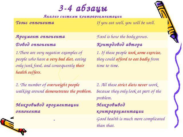 3-4 абзацы Анализ системы контраргументации Тезис оппонентаIf you eat well,...