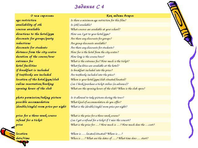 Задание С 4 О чем спроситьКак задать вопрос age restrictionIs there a minim...