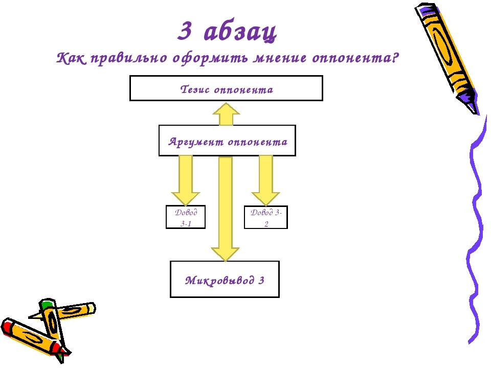 3 абзац Как правильно оформить мнение оппонента? Аргумент оппонента Довод 3-1...