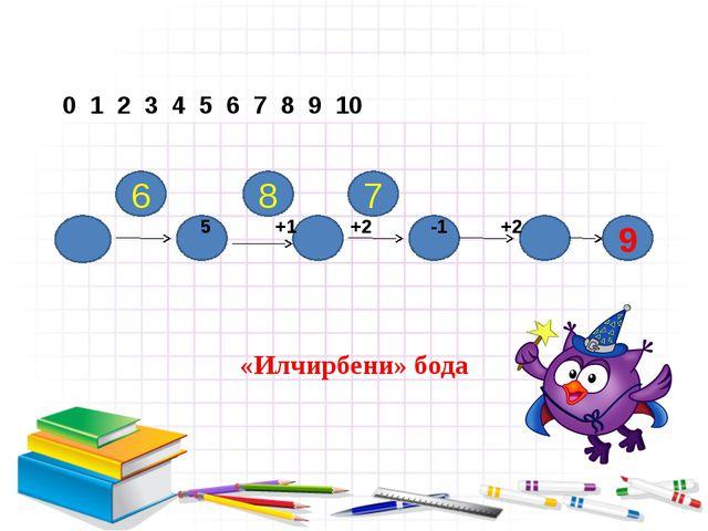 5 +1 +2 -1 +2 0 1 2 3 4 5 6 7 8 9 10 9 6 8 7 «Илчирбени» бода