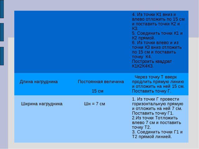 4. Из точки К1 вниз и влево отложить по 15 см и поставить точки К2 и К3. 5....