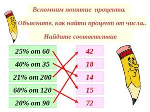 Вспомним понятие процента. Объясните, как найти процент от числа.. Найдите со