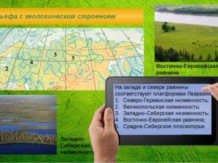 Западно-Сибирская низменность Связь рельефа с геологическим строением На запа