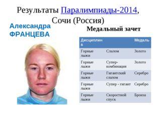 Результаты Паралимпиады-2014, Сочи (Россия) Александра ФРАНЦЕВА Медальный зач