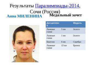 Результаты Паралимпиады-2014, Сочи (Россия) Анна МИЛЕНИНА Медальный зачет Дис