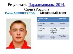 Результаты Паралимпиады-2014, Сочи (Россия) Рушан МИННЕГУЛОВ Медальный зачет