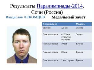 Результаты Паралимпиады-2014, Сочи (Россия) Владислав ЛЕКОМЦЕВ Медальный заче