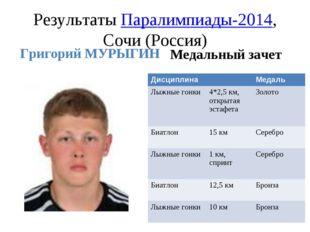 Результаты Паралимпиады-2014, Сочи (Россия) Григорий МУРЫГИН Медальный зачет
