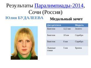 Результаты Паралимпиады-2014, Сочи (Россия) Юлия БУДАЛЕЕВА Медальный зачет Ди