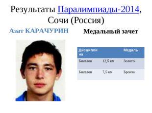 Результаты Паралимпиады-2014, Сочи (Россия) Азат КАРАЧУРИН Медальный зачет Ди