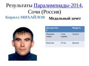 Результаты Паралимпиады-2014, Сочи (Россия) Кирилл МИХАЙЛОВ Медальный зачет Д
