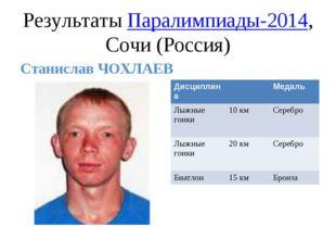 Результаты Паралимпиады-2014, Сочи (Россия) Станислав ЧОХЛАЕВ ДисциплинаМед
