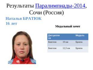 Результаты Паралимпиады-2014, Сочи (Россия) Наталья БРАТЮК 16 лет Медальный з
