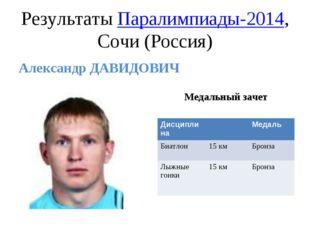 Результаты Паралимпиады-2014, Сочи (Россия) Александр ДАВИДОВИЧ Медальный зач