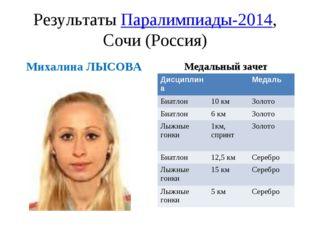 Результаты Паралимпиады-2014, Сочи (Россия) Михалина ЛЫСОВА Медальный зачет Д