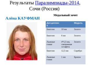 Результаты Паралимпиады-2014, Сочи (Россия) Алёна КАУФМАН Медальный зачет Дис