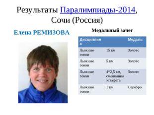 Результаты Паралимпиады-2014, Сочи (Россия) Елена РЕМИЗОВА Медальный зачет Ди