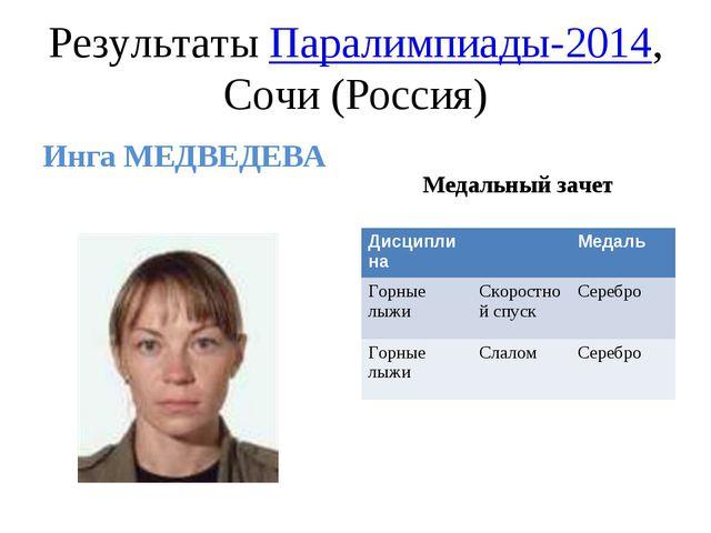 Результаты Паралимпиады-2014, Сочи (Россия) Инга МЕДВЕДЕВА Медальный зачет Ди...