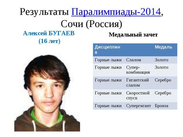 Результаты Паралимпиады-2014, Сочи (Россия) Алексей БУГАЕВ (16 лет) Медальный...