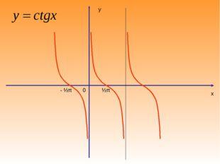 y x - ½π ½π 0