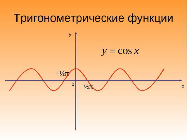 x y 0 ½π - ½π Тригонометрические функции